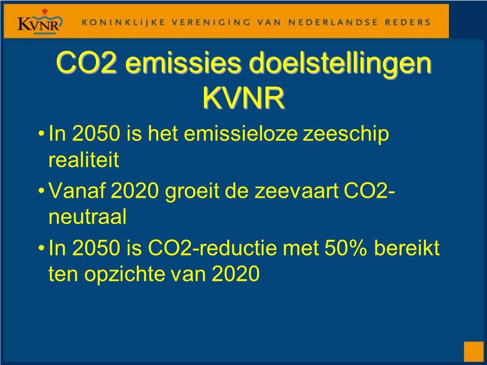 CO2 Convenant sector-overheid Scheepsbouw NL, EVO, Waterbouwers, KVNR en de overheid Onder andere: Behouden voorsprong CO2/ton mile Best practises vaststellen Ondersteunen van internationale CO2 reductie doelstellingen en onderwijs zeevarenden op energie-efficientie
