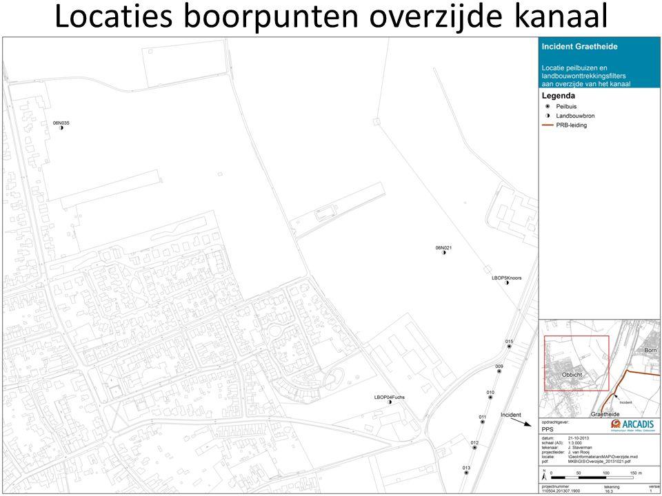 Locaties boorpunten overzijde kanaal