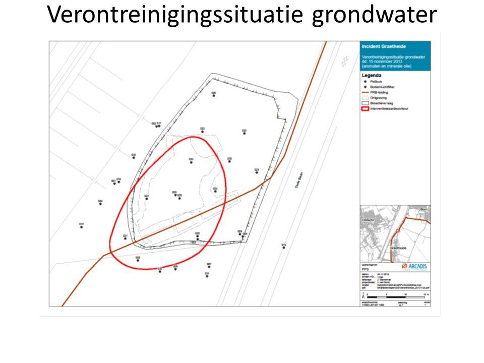 Verontreinigingssituatie grondwater
