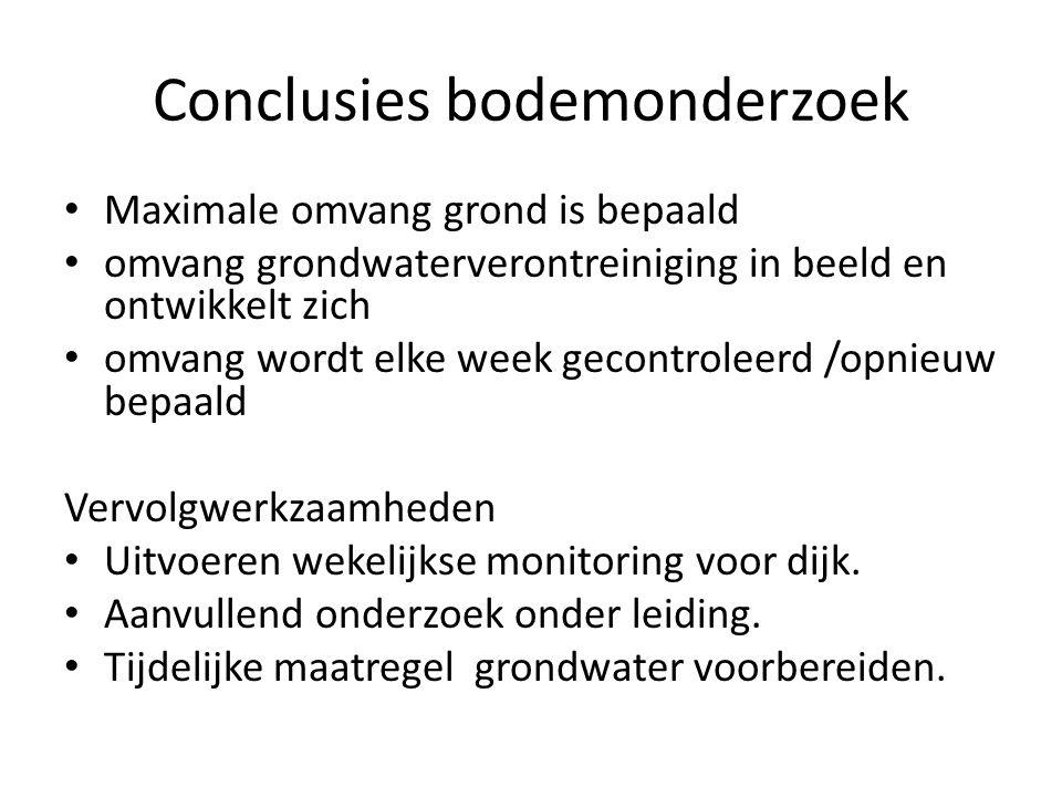 Conclusies bodemonderzoek Maximale omvang grond is bepaald omvang grondwaterverontreiniging in beeld en ontwikkelt zich omvang wordt elke week gecontroleerd /opnieuw bepaald Vervolgwerkzaamheden Uitvoeren wekelijkse monitoring voor dijk.