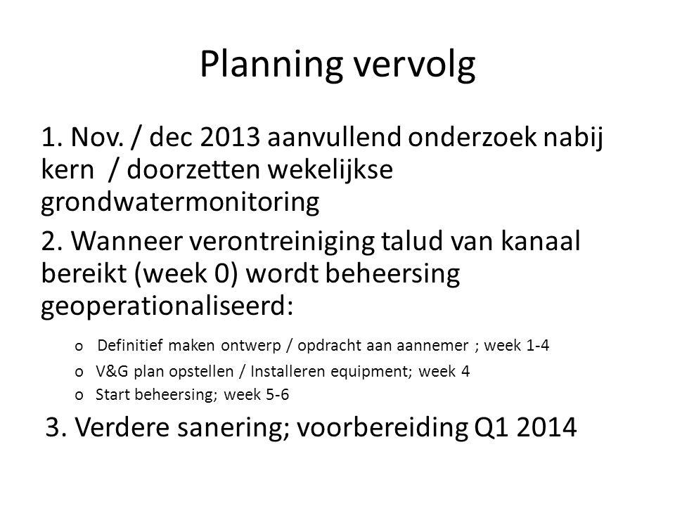 Planning vervolg 1. Nov.