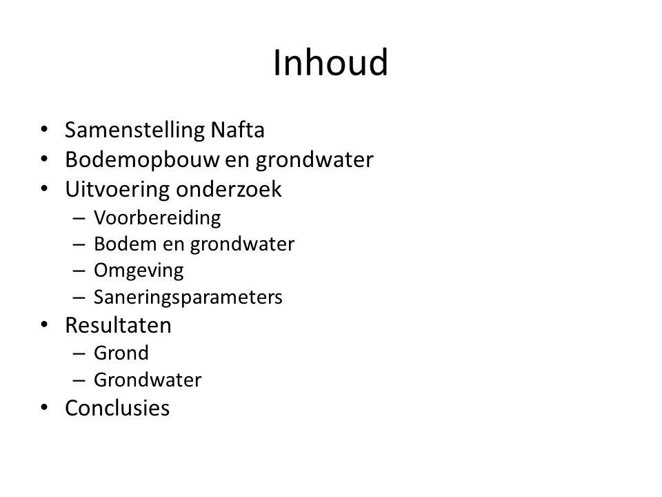 Inhoud Samenstelling Nafta Bodemopbouw en grondwater Uitvoering onderzoek – Voorbereiding – Bodem en grondwater – Omgeving – Saneringsparameters Resultaten – Grond – Grondwater Conclusies