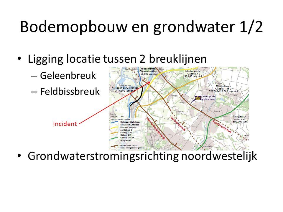 Bodemopbouw en grondwater 1/2 Ligging locatie tussen 2 breuklijnen – Geleenbreuk – Feldbissbreuk Grondwaterstromingsrichting noordwestelijk Incident