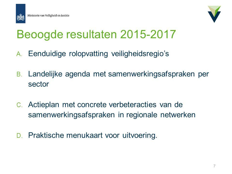 Beoogde resultaten 2015-2017 A. Eenduidige rolopvatting veiligheidsregio's B.