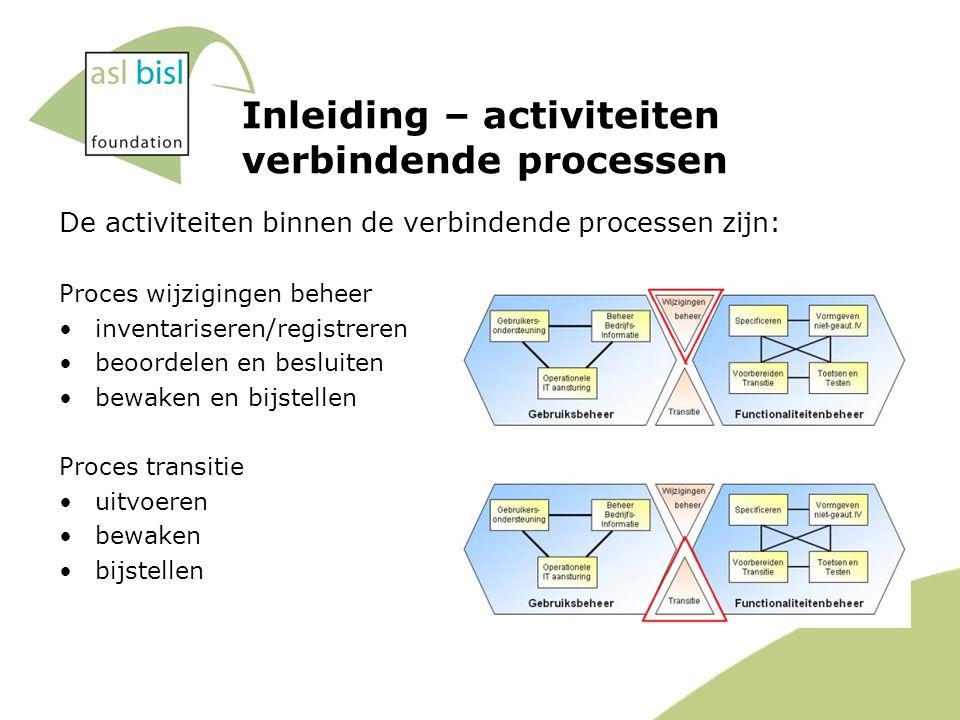 Inleiding – activiteiten verbindende processen De activiteiten binnen de verbindende processen zijn: Proces wijzigingen beheer inventariseren/registreren beoordelen en besluiten bewaken en bijstellen Proces transitie uitvoeren bewaken bijstellen