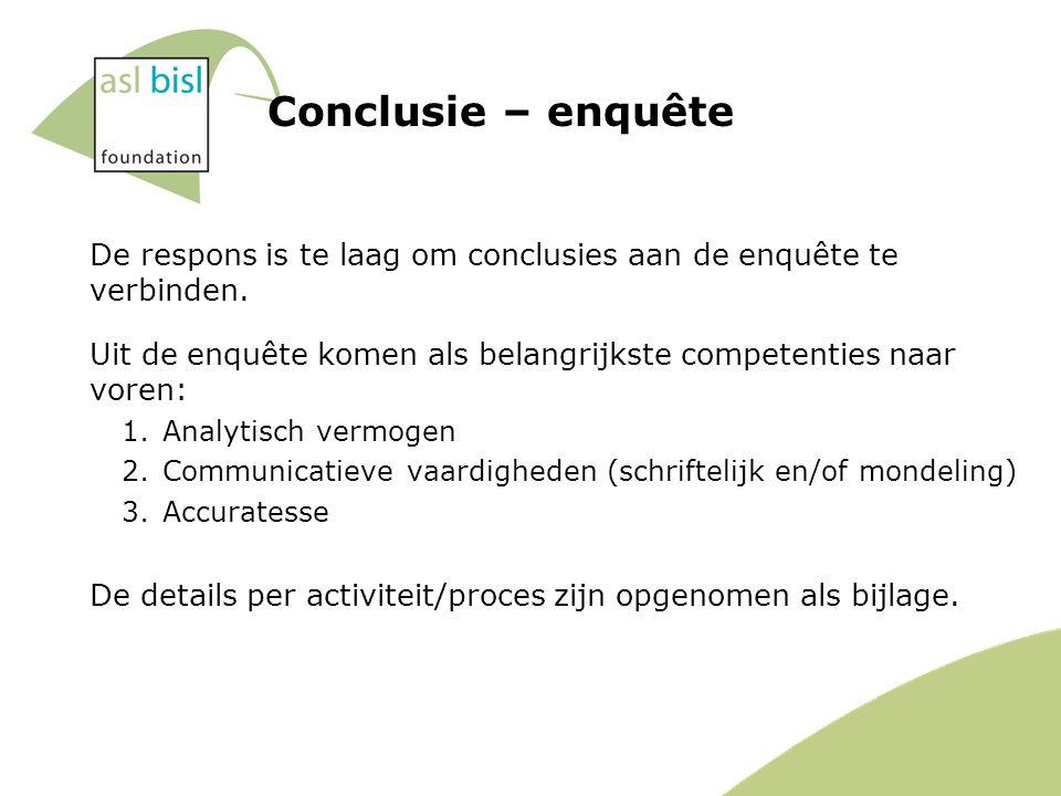 Conclusie – enquête De respons is te laag om conclusies aan de enquête te verbinden.