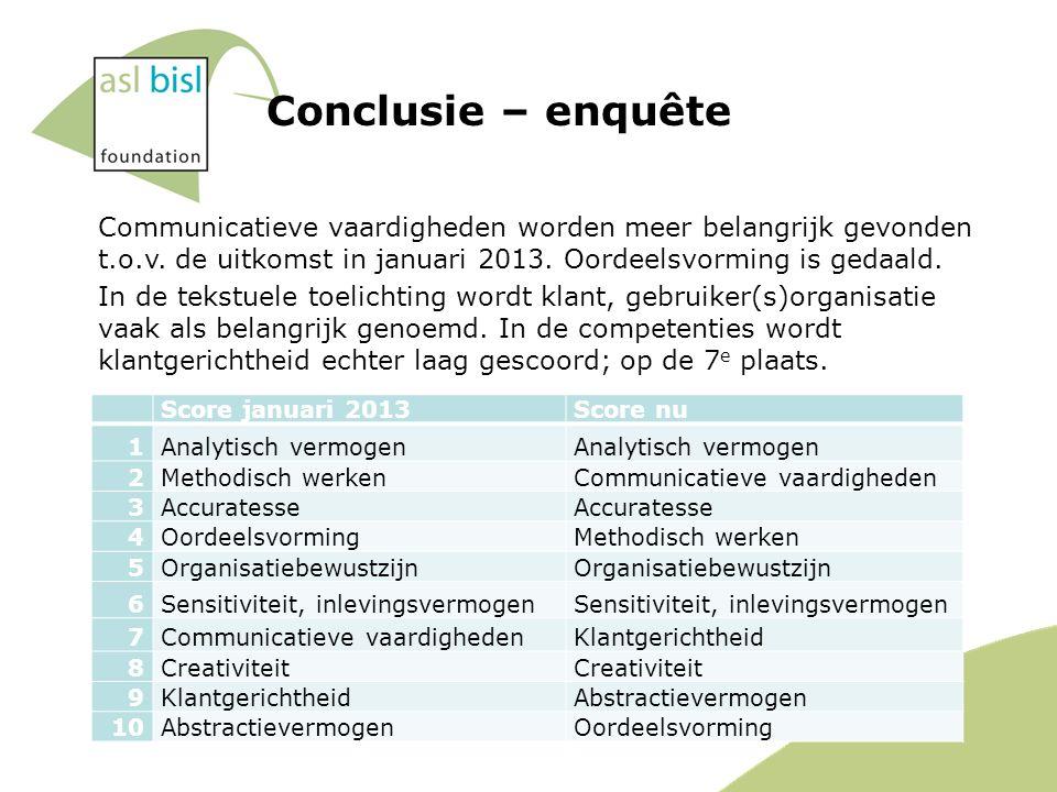 Conclusie – enquête Communicatieve vaardigheden worden meer belangrijk gevonden t.o.v.
