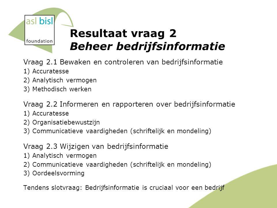 Resultaat vraag 2 Beheer bedrijfsinformatie Vraag 2.1 Bewaken en controleren van bedrijfsinformatie 1) Accuratesse 2) Analytisch vermogen 3) Methodisch werken Vraag 2.2 Informeren en rapporteren over bedrijfsinformatie 1) Accuratesse 2) Organisatiebewustzijn 3) Communicatieve vaardigheden (schriftelijk en mondeling) Vraag 2.3 Wijzigen van bedrijfsinformatie 1) Analytisch vermogen 2) Communicatieve vaardigheden (schriftelijk en mondeling) 3) Oordeelsvorming Tendens slotvraag: Bedrijfsinformatie is cruciaal voor een bedrijf