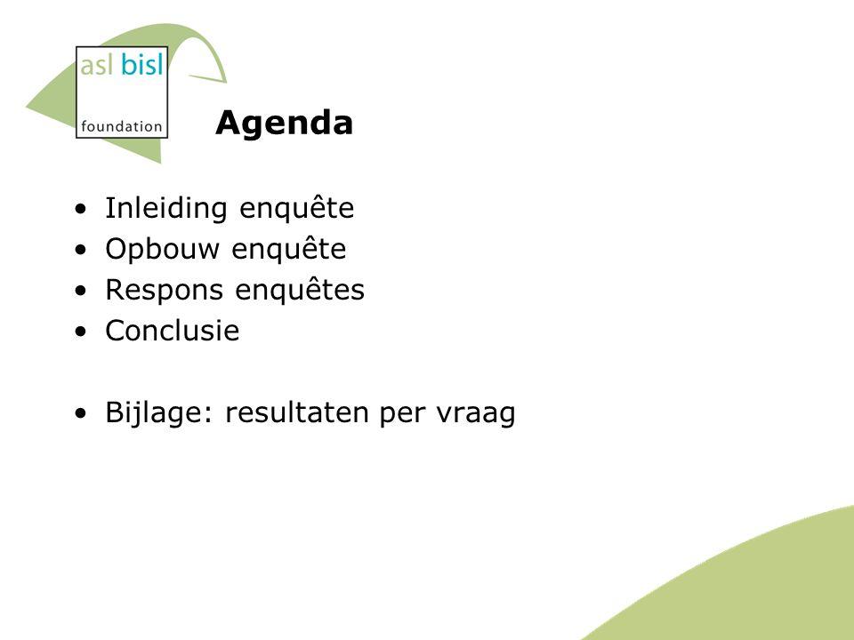 Agenda Inleiding enquête Opbouw enquête Respons enquêtes Conclusie Bijlage: resultaten per vraag