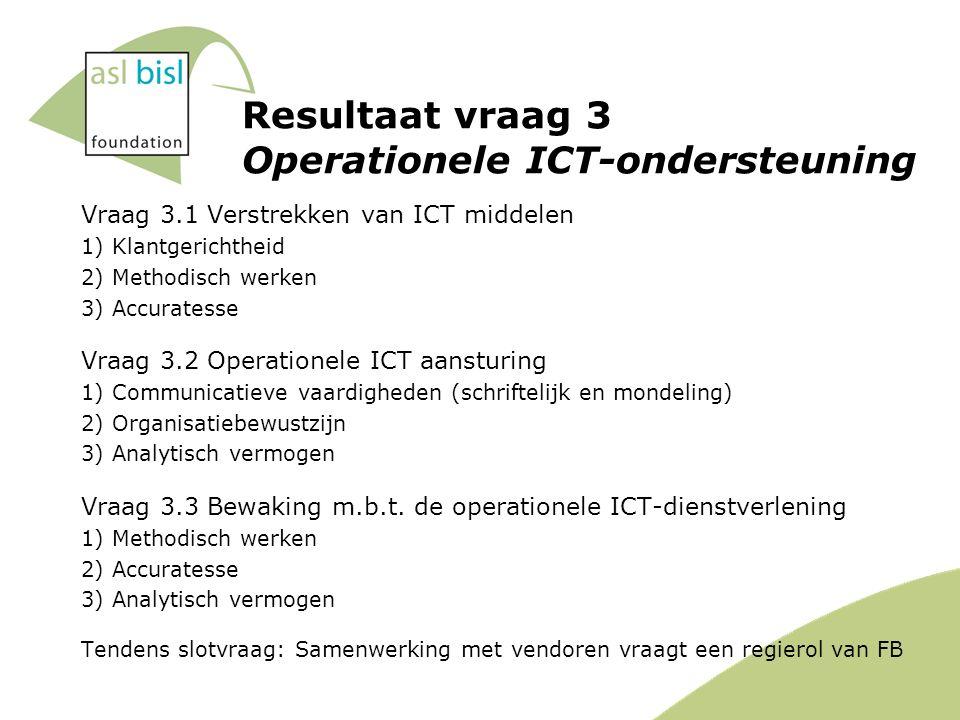 Resultaat vraag 3 Operationele ICT-ondersteuning Vraag 3.1 Verstrekken van ICT middelen 1) Klantgerichtheid 2) Methodisch werken 3) Accuratesse Vraag 3.2 Operationele ICT aansturing 1) Communicatieve vaardigheden (schriftelijk en mondeling) 2) Organisatiebewustzijn 3) Analytisch vermogen Vraag 3.3 Bewaking m.b.t.