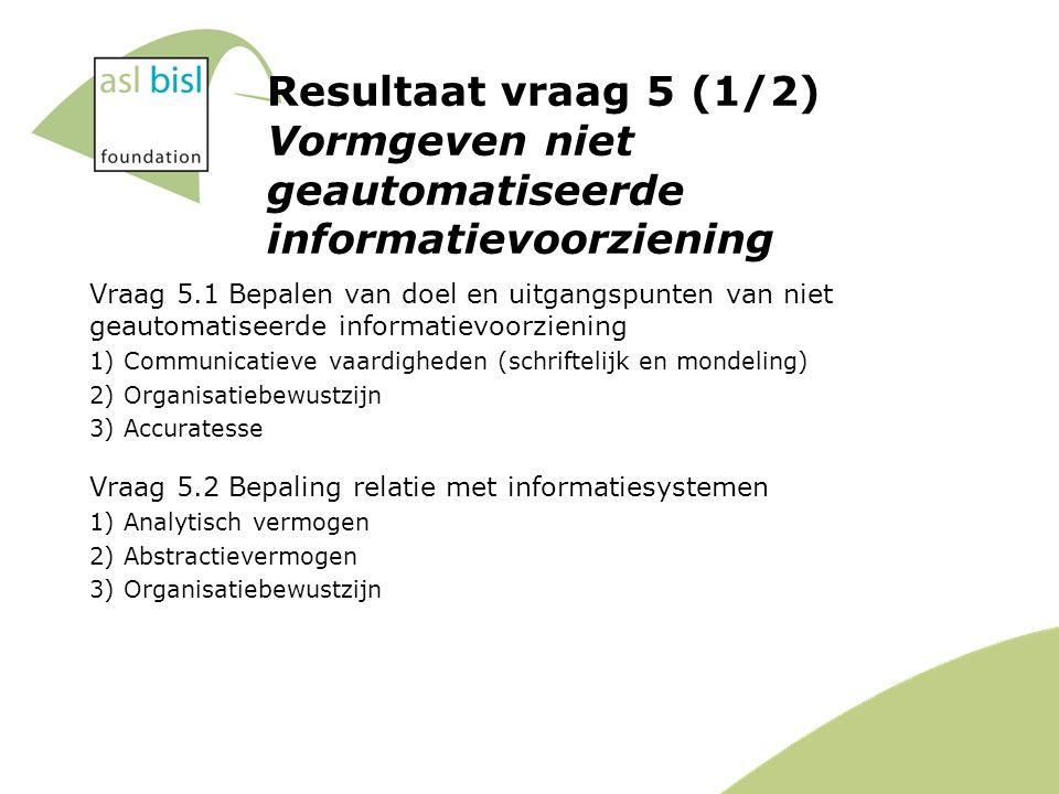 Resultaat vraag 5 (1/2) Vormgeven niet geautomatiseerde informatievoorziening Vraag 5.1 Bepalen van doel en uitgangspunten van niet geautomatiseerde informatievoorziening 1) Communicatieve vaardigheden (schriftelijk en mondeling) 2) Organisatiebewustzijn 3) Accuratesse Vraag 5.2 Bepaling relatie met informatiesystemen 1) Analytisch vermogen 2) Abstractievermogen 3) Organisatiebewustzijn