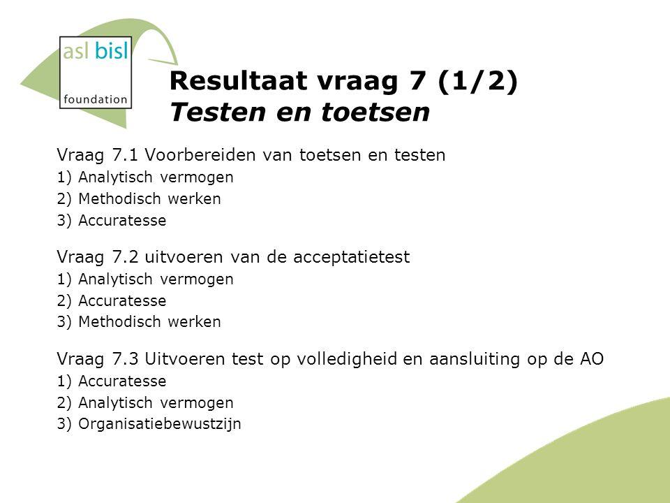 Resultaat vraag 7 (1/2) Testen en toetsen Vraag 7.1 Voorbereiden van toetsen en testen 1) Analytisch vermogen 2) Methodisch werken 3) Accuratesse Vraag 7.2 uitvoeren van de acceptatietest 1) Analytisch vermogen 2) Accuratesse 3) Methodisch werken Vraag 7.3 Uitvoeren test op volledigheid en aansluiting op de AO 1) Accuratesse 2) Analytisch vermogen 3) Organisatiebewustzijn