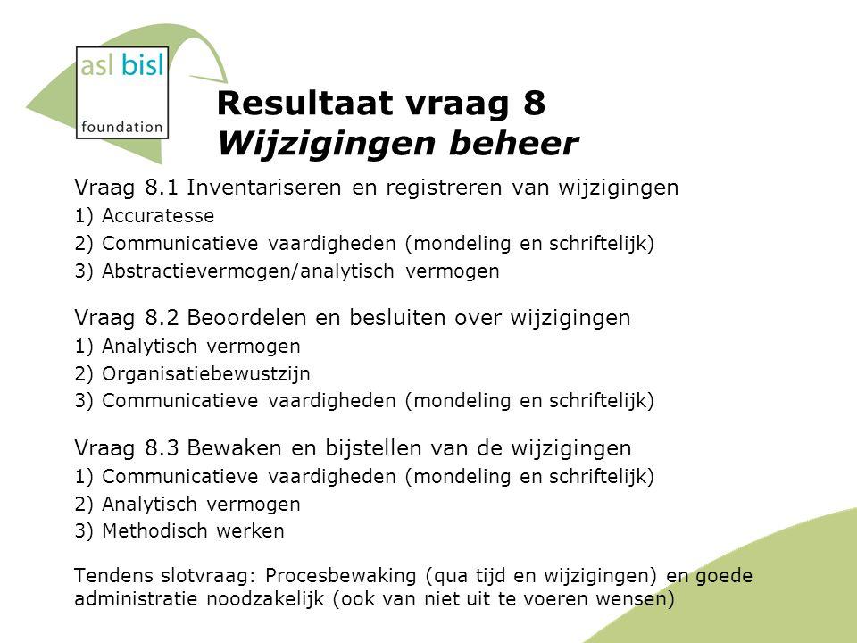 Resultaat vraag 8 Wijzigingen beheer Vraag 8.1 Inventariseren en registreren van wijzigingen 1) Accuratesse 2) Communicatieve vaardigheden (mondeling en schriftelijk) 3) Abstractievermogen/analytisch vermogen Vraag 8.2 Beoordelen en besluiten over wijzigingen 1) Analytisch vermogen 2) Organisatiebewustzijn 3) Communicatieve vaardigheden (mondeling en schriftelijk) Vraag 8.3 Bewaken en bijstellen van de wijzigingen 1) Communicatieve vaardigheden (mondeling en schriftelijk) 2) Analytisch vermogen 3) Methodisch werken Tendens slotvraag: Procesbewaking (qua tijd en wijzigingen) en goede administratie noodzakelijk (ook van niet uit te voeren wensen)