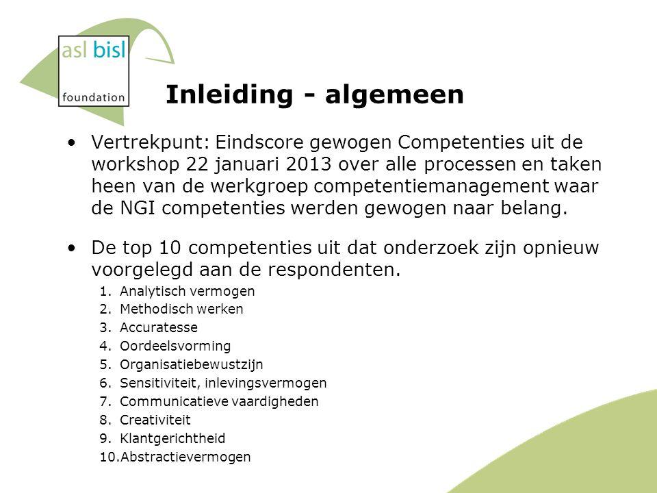Inleiding - algemeen Vertrekpunt: Eindscore gewogen Competenties uit de workshop 22 januari 2013 over alle processen en taken heen van de werkgroep competentiemanagement waar de NGI competenties werden gewogen naar belang.