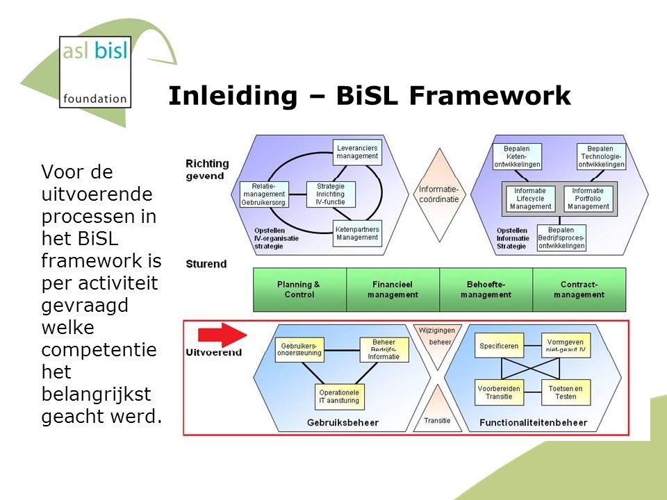 Inleiding – BiSL Framework Voor de uitvoerende processen in het BiSL framework is per activiteit gevraagd welke competentie het belangrijkst geacht werd.