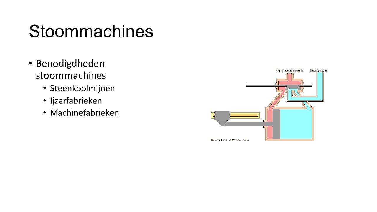 Stoommachines Benodigdheden stoommachines Steenkoolmijnen Ijzerfabrieken Machinefabrieken