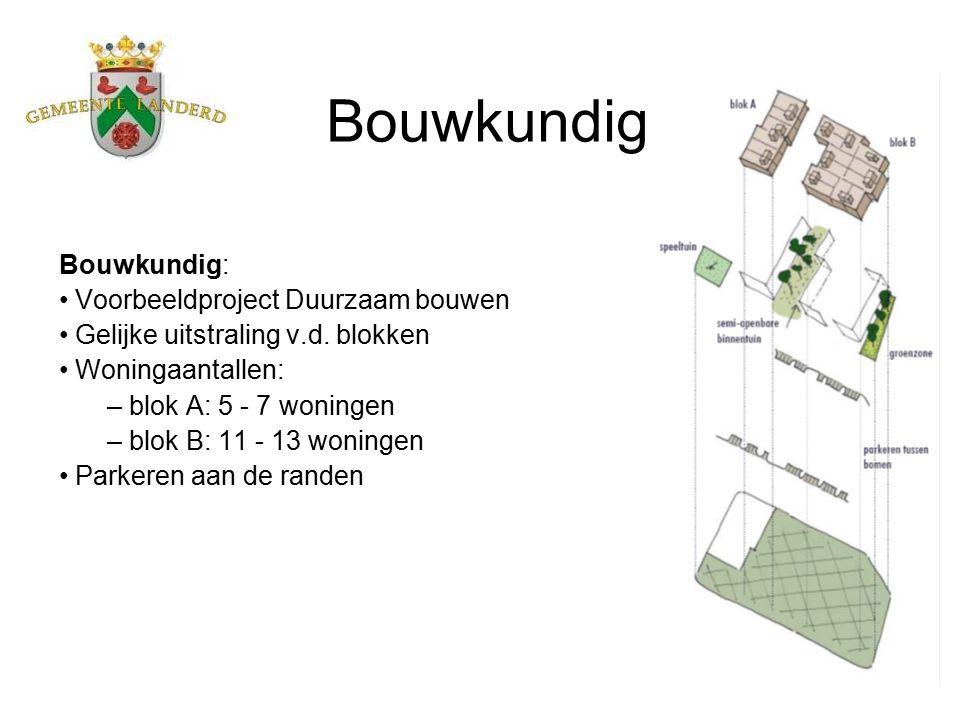 Bouwkundig Bouwkundig: Voorbeeldproject Duurzaam bouwen Gelijke uitstraling v.d.