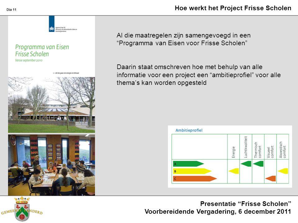 Dia 12 Presentatie Frisse Scholen Voorbereidende Vergadering, 6 december 2011 Hoe werkt het Project Frisse Scholen En in de laatste publicatie van oktober 2011 staat hoe zo'n ambitieprofiel tot op elk aspect verschillend kan worden uitgewerkt:
