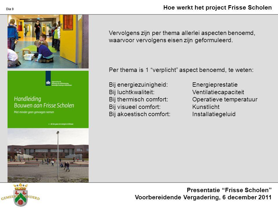 Dia 9 Presentatie Frisse Scholen Voorbereidende Vergadering, 6 december 2011 Hoe werkt het project Frisse Scholen Vervolgens zijn per thema allerlei aspecten benoemd, waarvoor vervolgens eisen zijn geformuleerd.