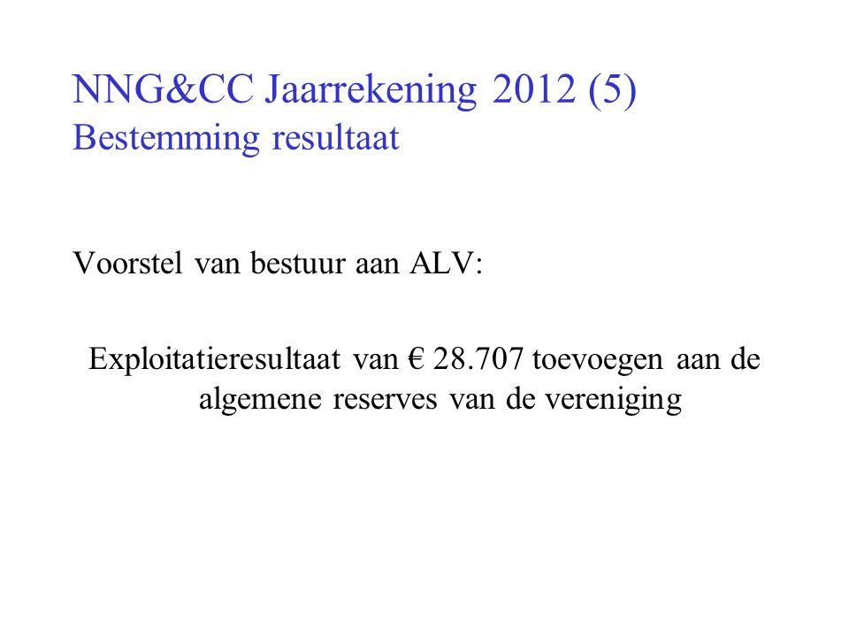 NNG&CC Jaarrekening 2012 (5) Bestemming resultaat Voorstel van bestuur aan ALV: Exploitatieresultaat van € 28.707 toevoegen aan de algemene reserves van de vereniging
