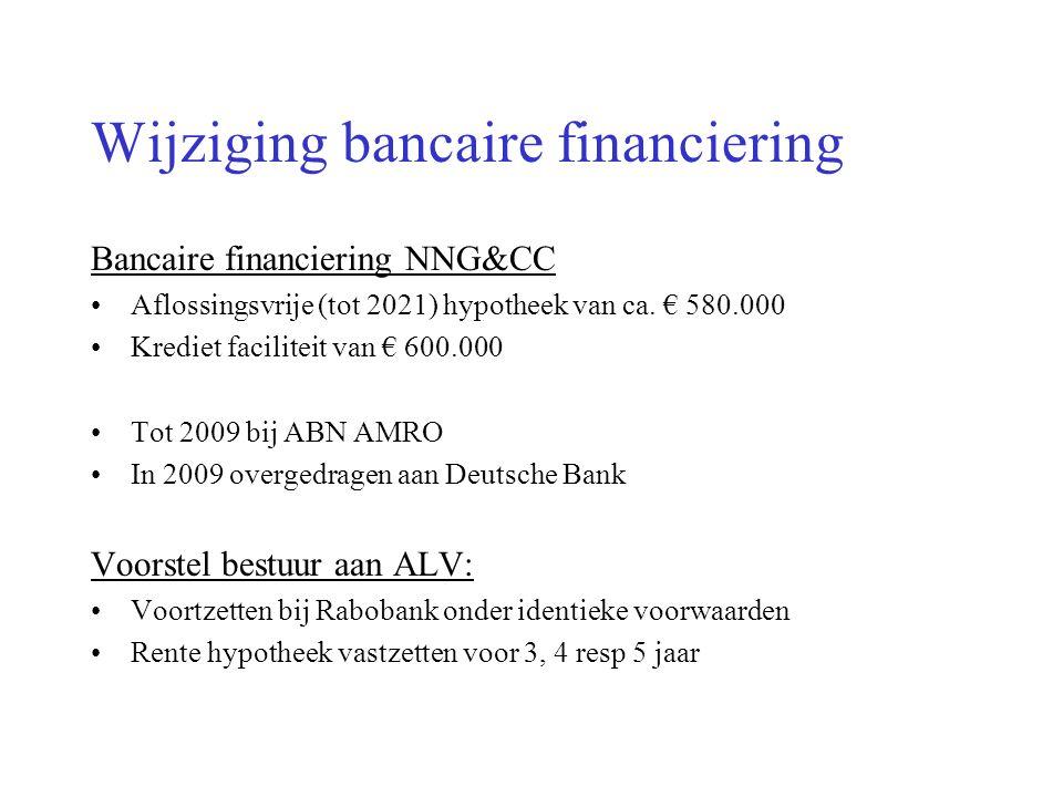 Wijziging bancaire financiering Bancaire financiering NNG&CC Aflossingsvrije (tot 2021) hypotheek van ca.