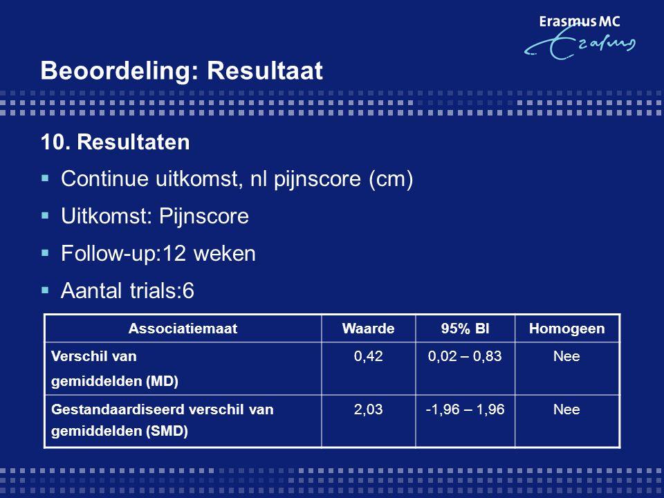 Beoordeling: Resultaat 10. Resultaten  Continue uitkomst, nl pijnscore (cm)  Uitkomst: Pijnscore  Follow-up:12 weken  Aantal trials:6 Associatiema