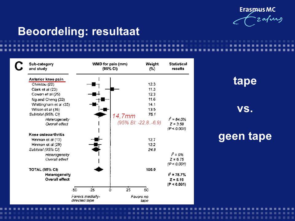 14,7mm (95% BI: -22,8..-6,9) tape vs. geen tape Beoordeling: resultaat