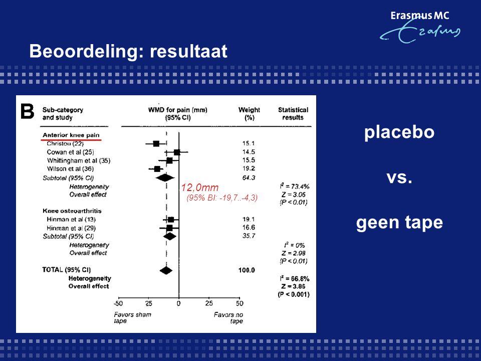 Beoordeling: resultaat placebo vs. geen tape 12,0mm (95% BI: -19,7..-4,3)