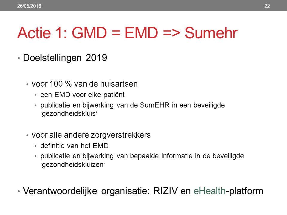 Actie 1: GMD = EMD => Sumehr Doelstellingen 2019 voor 100 % van de huisartsen een EMD voor elke patiënt publicatie en bijwerking van de SumEHR in een beveiligde 'gezondheidskluis' voor alle andere zorgverstrekkers definitie van het EMD publicatie en bijwerking van bepaalde informatie in de beveiligde 'gezondheidskluizen' Verantwoordelijke organisatie: RIZIV en eHealth-platform 26/05/201622