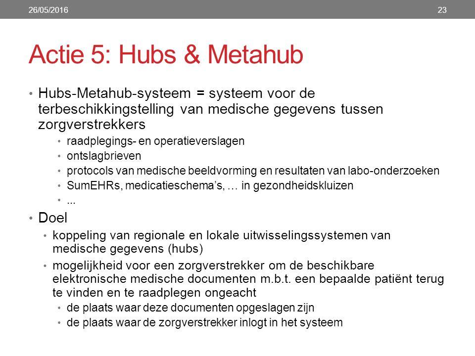 Actie 5: Hubs & Metahub Hubs-Metahub-systeem = systeem voor de terbeschikkingstelling van medische gegevens tussen zorgverstrekkers raadplegings- en operatieverslagen ontslagbrieven protocols van medische beeldvorming en resultaten van labo-onderzoeken SumEHRs, medicatieschema's, … in gezondheidskluizen...