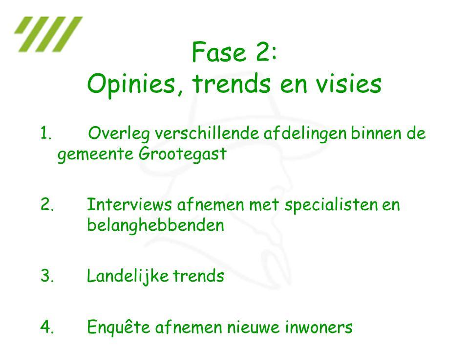 Fase 2: Opinies, trends en visies 1.