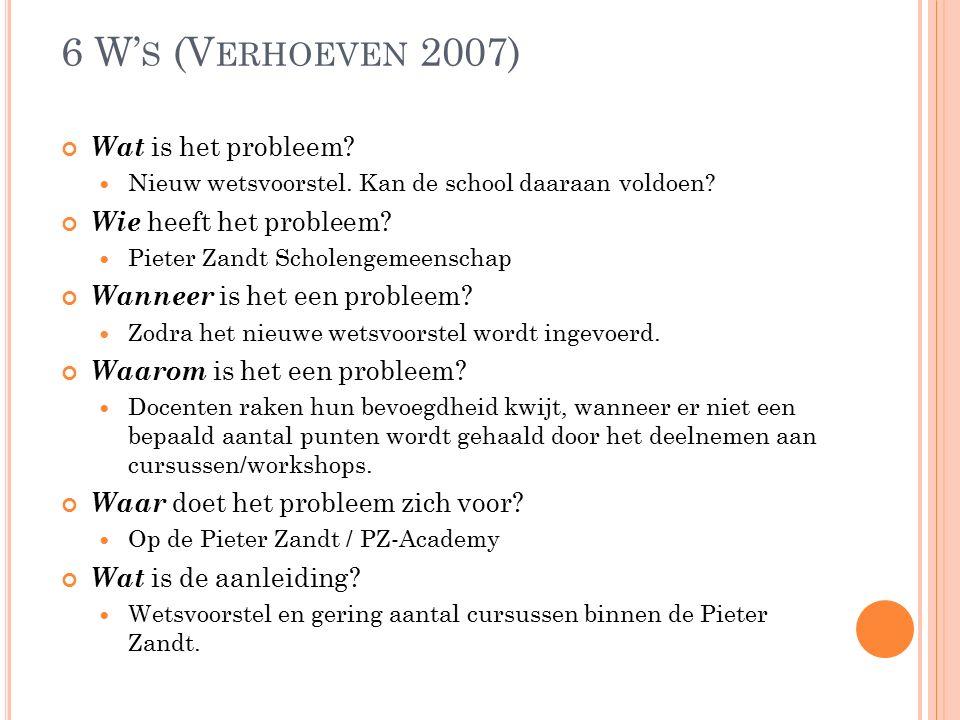 6 W' S (V ERHOEVEN 2007) Wat is het probleem. Nieuw wetsvoorstel.