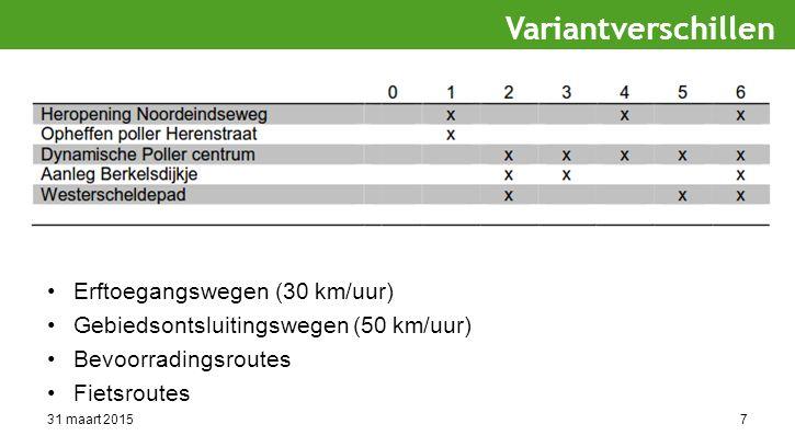 31 maart 20157 Erftoegangswegen (30 km/uur) Gebiedsontsluitingswegen (50 km/uur) Bevoorradingsroutes Fietsroutes Variantverschillen