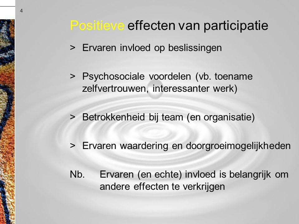 GITPMoed & Vertrouwen Dr. Patrick Vermeulen 28-11-2012 Positieve effecten van participatie >Ervaren invloed op beslissingen >Psychosociale voordelen (