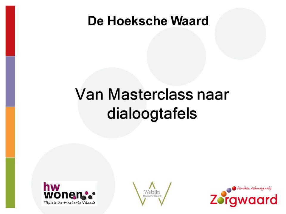 Strt Van Masterclass naar dialoogtafels De Hoeksche Waard