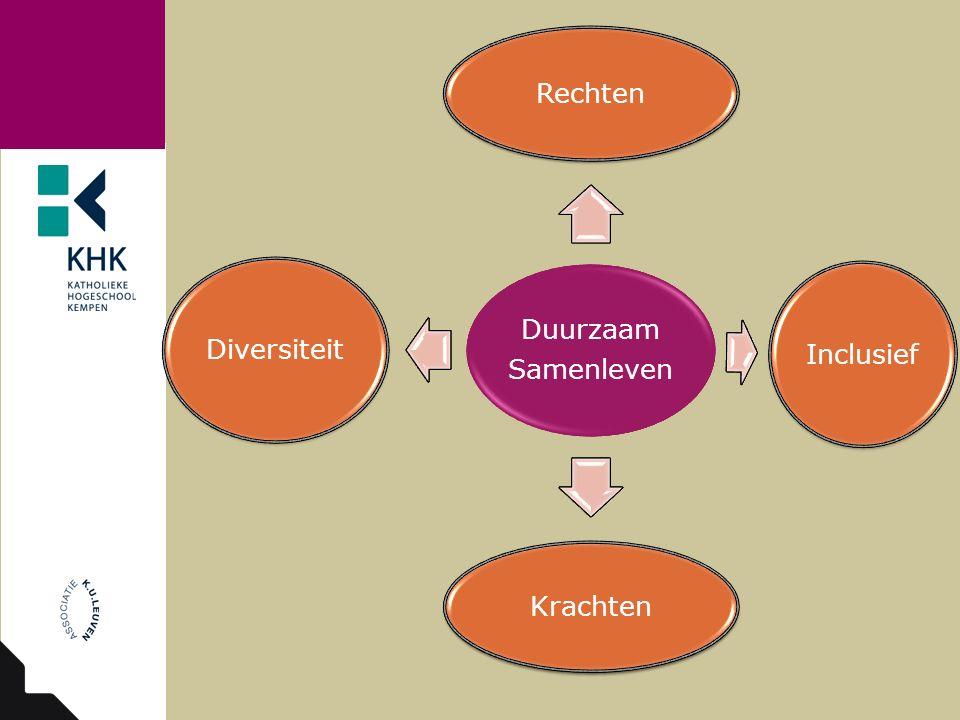 Duurzaam Samenleven Rechten Inclusief Krachten Diversiteit Duurzaam Samenleven Rechten Inclusief Krachten Diversiteit Duurzaam Samenleven Rechten Incl