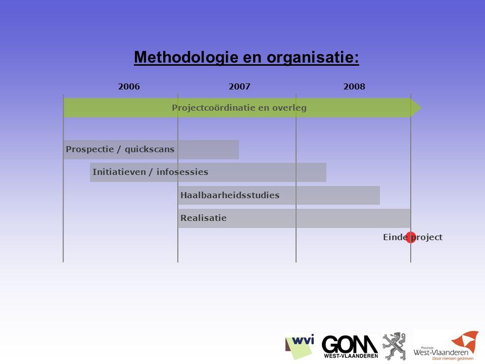 Einde project Methodologie en organisatie: 200620072008 Projectcoördinatie en overleg Initiatieven / infosessies Haalbaarheidsstudies Realisatie Prospectie / quickscans