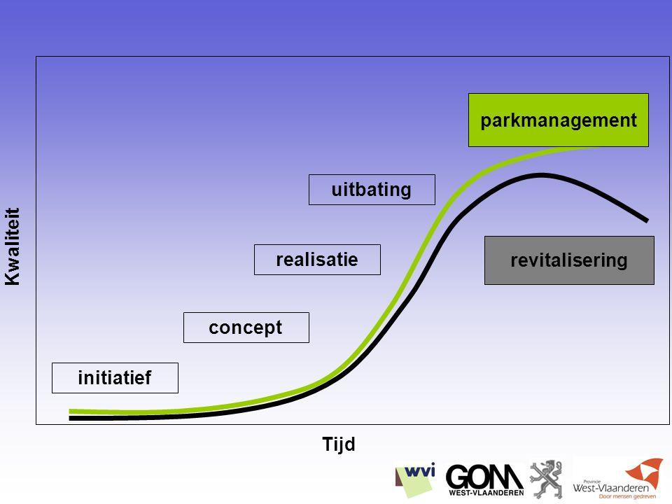 parkmanageme nt initiatief concept realisatie uitbating Kwaliteit Tijd revitalisering parkmanagement