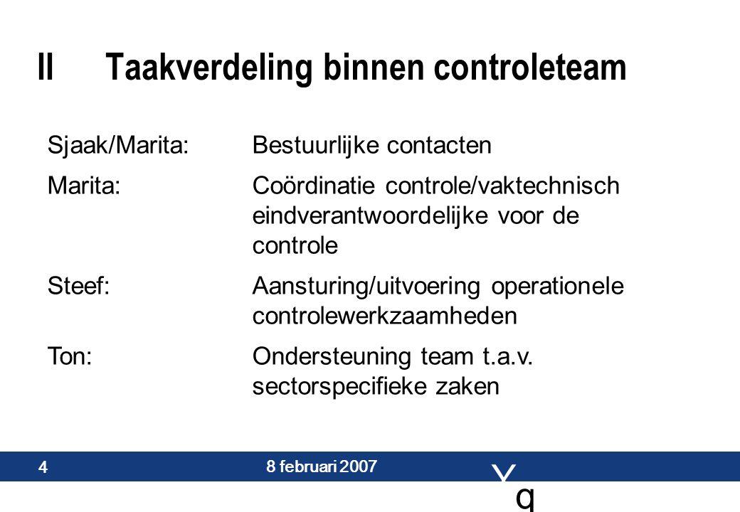Y q q 8 februari 2007 5 IIICommunicatie Planningsoverleg Griffier Gem.Secr./ Controller Controleplan Risicoanalyse Dienstverlenings- plan Management letter Slotbespreking Gem.