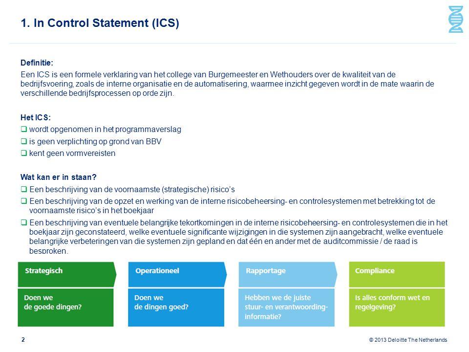 © 2013 Deloitte The Netherlands 3 2.