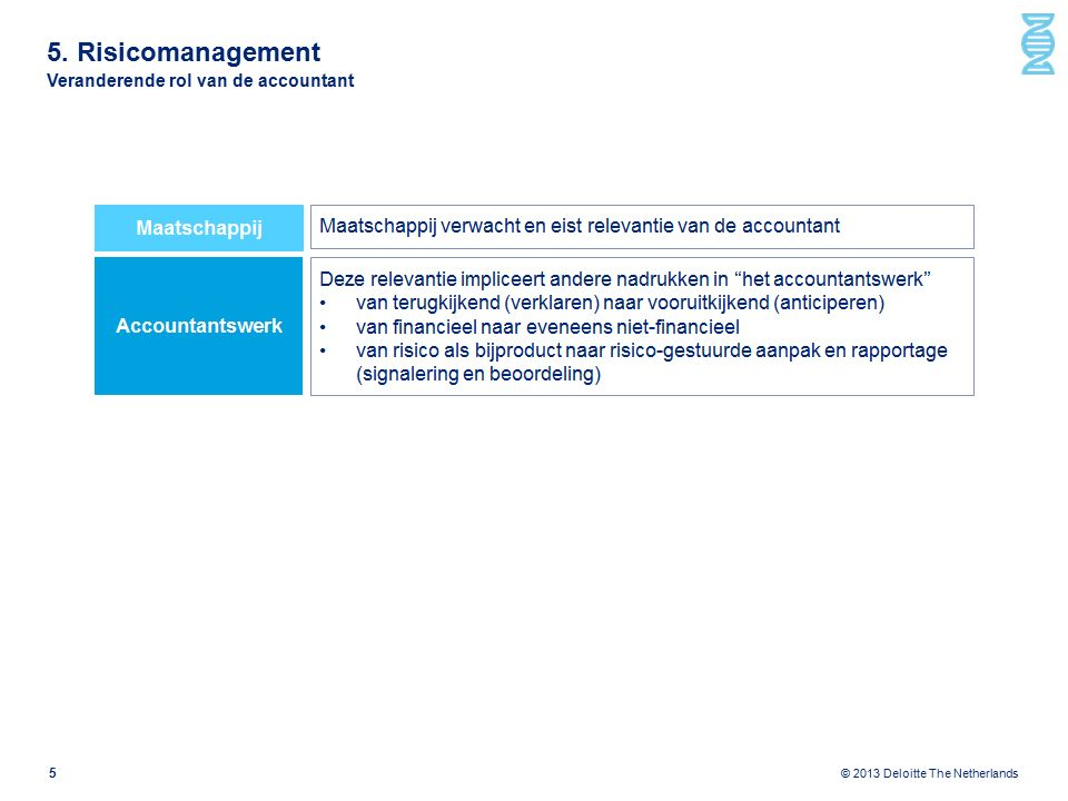 © 2013 Deloitte The Netherlands 5. Risicomanagement Veranderende rol van de accountant 5