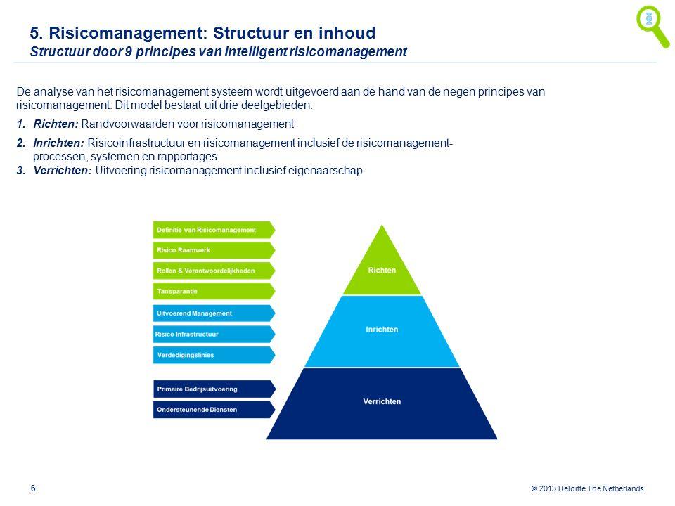 © 2013 Deloitte The Netherlands Risicomanagement: Structuur en Inhoud Onderwerpen per onderdeel 7 Definitie van Risicomanagement Risico Raamwerk Rollen & Verantwoordelijkheden Transparantie Uitvoerend Management Risico Infrastructuur Verdedigingslinies Primaire Bedrijfsuitvoering Ondersteunende Diensten 9 Principes van risicomanagement Principe 9: Stafafdelingen (financiën, risicomanagement, IT, HRM, etc.) ondersteunen het organisatie brede risicomanagement.