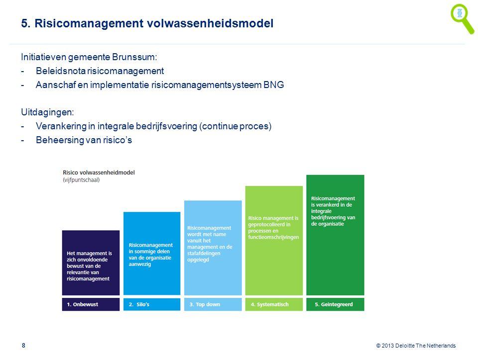 © 2013 Deloitte The Netherlands 5.