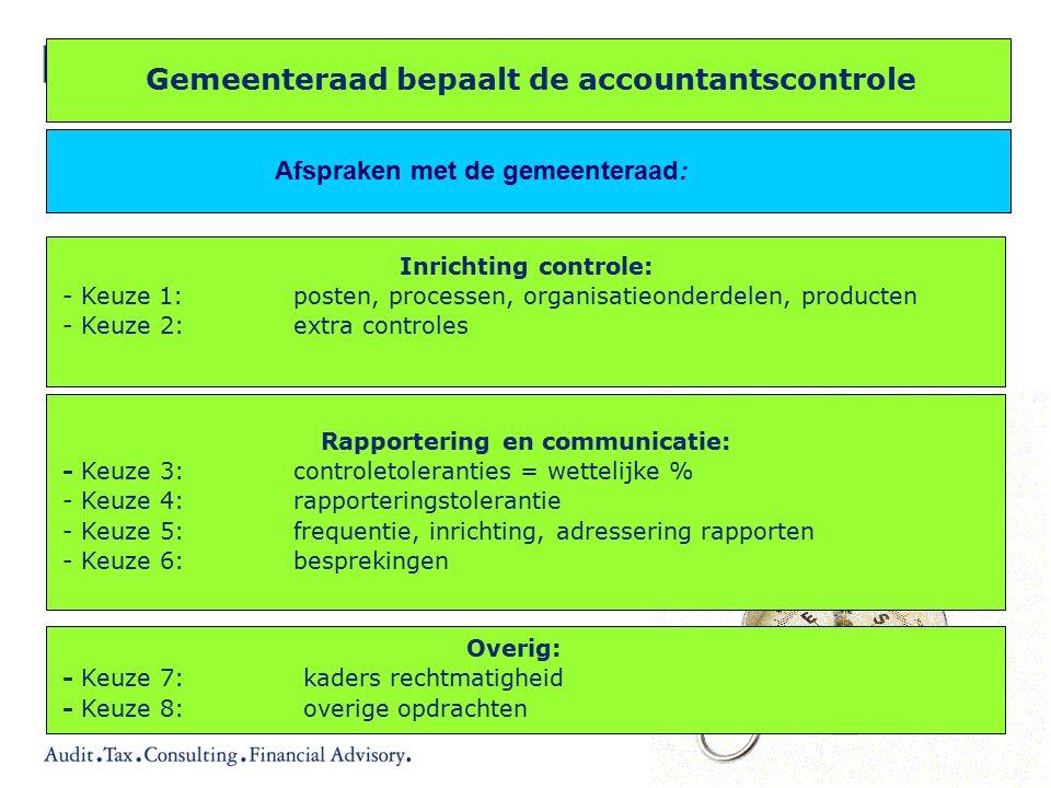 ©Deloitte Afspraken met de gemeenteraad: Gemeenteraad bepaalt de accountantscontrole Inrichting controle: - Keuze 1: posten, processen, organisatieonderdelen, producten - Keuze 2: extra controles Rapportering en communicatie: - Keuze 3:controletoleranties = wettelijke % - Keuze 4: rapporteringstolerantie - Keuze 5:frequentie, inrichting, adressering rapporten - Keuze 6: besprekingen Overig: - Keuze 7: kaders rechtmatigheid - Keuze 8:overige opdrachten