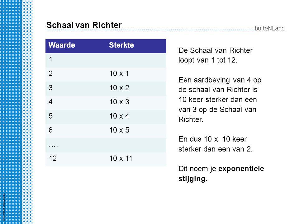 Schaal van Richter WaardeSterkte 1 210 x 1 310 x 2 410 x 3 510 x 4 610 x 5 …. 1210 x 11 De Schaal van Richter loopt van 1 tot 12. Een aardbeving van 4
