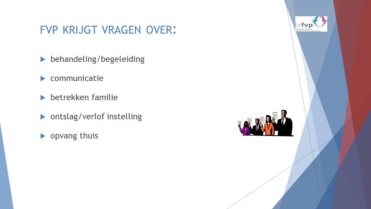 FVP KRIJGT VRAGEN OVER :  behandeling/begeleiding  communicatie  betrekken familie  ontslag/verlof instelling  opvang thuis