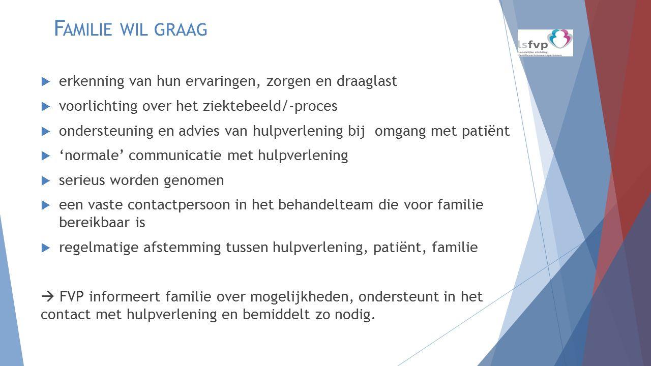 F AMILIE WIL GRAAG  erkenning van hun ervaringen, zorgen en draaglast  voorlichting over het ziektebeeld/-proces  ondersteuning en advies van hulpv