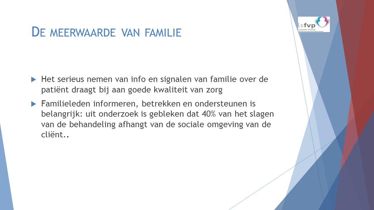 D E MEERWAARDE VAN FAMILIE  Het serieus nemen van info en signalen van familie over de patiënt draagt bij aan goede kwaliteit van zorg  Familieleden