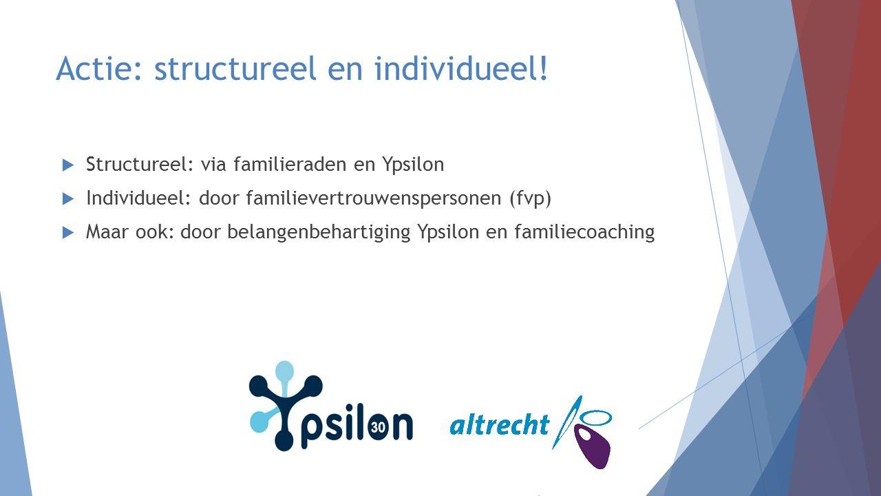 Actie: structureel en individueel!  Structureel: via familieraden en Ypsilon  Individueel: door familievertrouwenspersonen (fvp)  Maar ook: door be