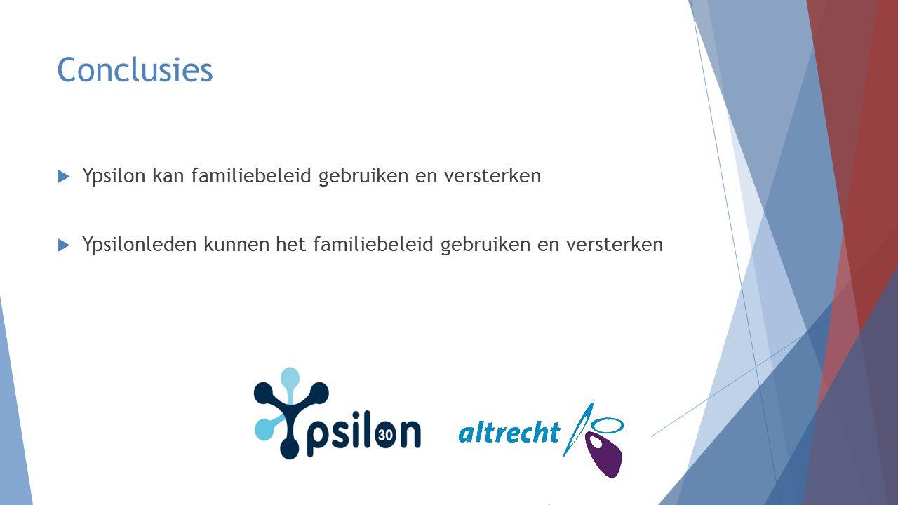 Conclusies  Ypsilon kan familiebeleid gebruiken en versterken  Ypsilonleden kunnen het familiebeleid gebruiken en versterken